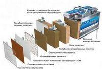 Аккумуляторные батареи. технологии gel, agм