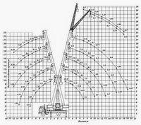 Автокран кс-45719-8а клинцы: надёжность работы