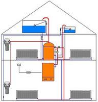 Автономное отопление и горячее водоснабжение