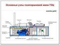 Большие перспективы мини-тэц - эффективность, учет, опыт, будущее мини теплоэлектростанций