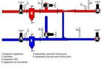 Центральное групповое, автономное отопление многоквартирного дома