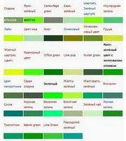 Цвет кухни - выбор