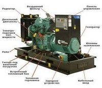 Дизельные генераторы: сферы применения и особенности устройств