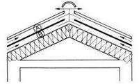 Физика крыши