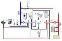 Горячее водоснабжение частного дома: способы реализации