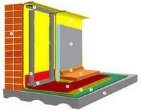 Эффективная звукоизоляция в современном строительстве с применением материала термозвукоизол
