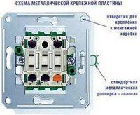 Электрические выключатели освещения, светорегуляторы (диммеры) - разновидности, советы по выбору и установке