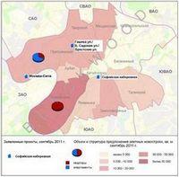 Элитная недвижимость. обзор рынка сентябрь 2011 г.
