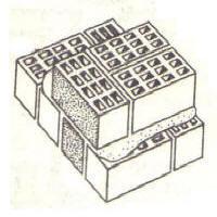 Кирпичная кладка в полтора кирпича