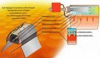Лучистое напольное отопление - эффективный способ обогрева