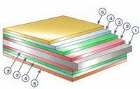 Металлочерепица: надёжность и долговечность крыши