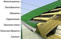 Металлочерепица в москве