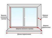 Монтаж деревянного окна начинается с замера