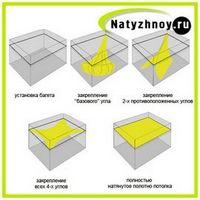 Монтаж натяжных потолков - принцип установки