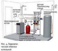 Монтаж системы отопления: антология заблуждений