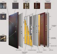 На что обратить внимание при выборе стальной двери