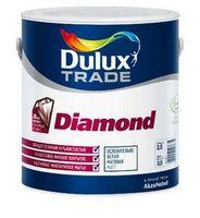 Независимая экспертиза лакокрасочных материалов марки dulux