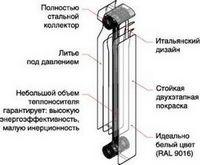 Новое на рынке отопления: выбираем надежный радиатор