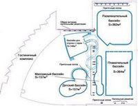 Обеспечение микроклимата в помещениях плавательных бассейнов. теория и практика (от мини бассейнов к аквапаркам)