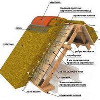 Особенности крыши из камыша