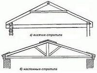 Особенности устройства стропильной системы двухскатной крыши