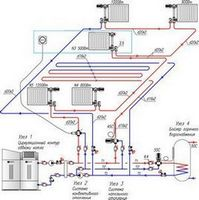 Отопительные системы для дома