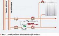Поквартирный учет тепла: проблемы, решения. приборы учета тепла, их установка