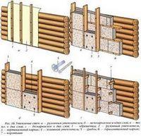 Полиспен — всё для современной теплоизоляции стен