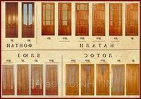 Практический гид по выбору межкомнатных дверей. межкомнатные деревянные двери