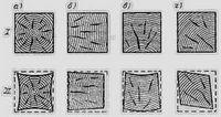 Практика распиловки древесины. способы распила древесины твердых, мыгких пород