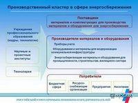 Проблемы модернизации российского жкх