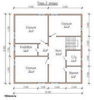 Проект и фундамент дома
