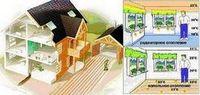 Проектирование и монтаж систем напольного отопления