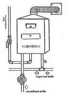 Прокладывание водопровода в частном доме и на даче