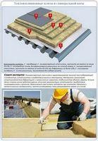 Рассказывают строители: как выбрать правильную теплоизоляцию