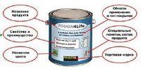 Рекомендации института качества краски по выбору краски