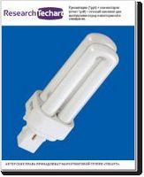 Рынок энергосберегающих ламп