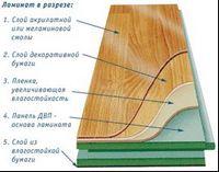 Самый прочный деревянный пол