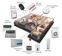 Системы безопасности умного дома - охранная сигнализация, видеонаблюдение, пожарная сигнализация, защита от протечек