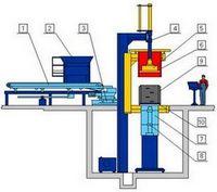 Технологии изготовления железобетонных изделий