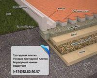 Технология изготовления тротуарной плитки: подробное описание процесса