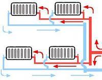 Типы отопительных систем для частного дома
